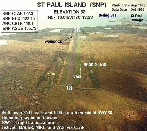 St Paul Island SNP