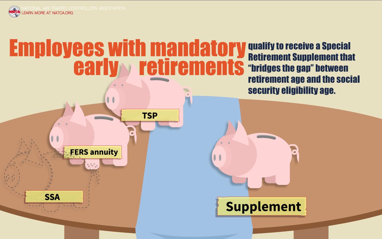Retirement Panel 4