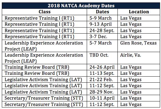 2018 Academy Dates