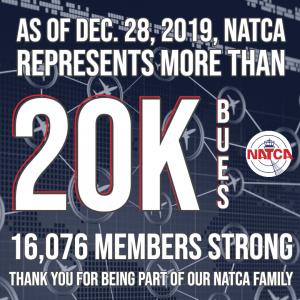 16,000+ MEMBERS STRONG! NATCA Surpasses Organizing Milestone