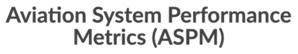 Aviation System Performance Metrics ASPM